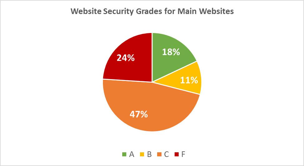 sécurité-application-mobile